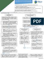 Flujograma para el ingreso a los servicios de hospitalización o UCI del Paciente probables o confirmado COVID-19 V1 (1)