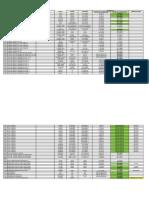 Copia de PLANILLA EIMES ( Equipos e instrumentos de medicion y ensayos ) Turno B SEmana 13