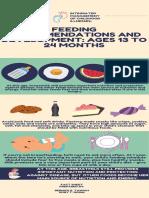 Feeding Recommendations