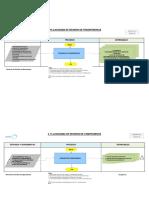 ma-ggo-01-a3 r5 flujogramas manual gestión proyectos.pdf