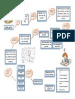 agrafía PDF