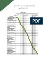 Hypoglycemic-Effect-of-Catharantus-Roseus-gantt-chart.docx