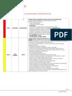 tabel_clasificare_urgente