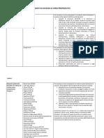 Tabella E (Requisiti di accesso ai corsi propedeutici)