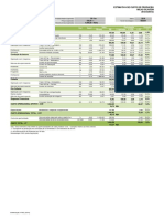 Estimativa de Custo de Produção Milho Silagem SET19