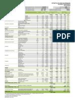 Estimativa de Custo de Produção Algodão Transgênico SET19