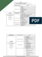 quadro_legal_ies_e_cursos_2018-publicas_e_publico_privadas_em_funcionamento.pdf