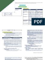-Billie Blanco- Consti 2 Digests and Case Matrix (last edit May 18, 2019).pdf