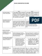Formato ANALISIS COMPARATIVO DE WEBS