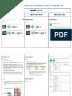 Anexo N° 1 - Orientaciones didácticas para el área de matemática[6753]
