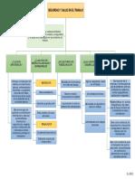 RESUMEN  S Y ST PDF