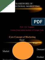 Frame Work of International Marketing-