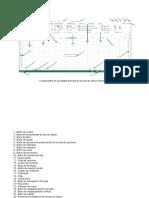 Componentes de la pantalla principal de la hoja de cálculo electrónica