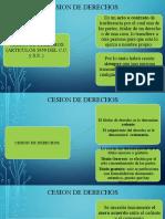 CESION DE DERECHOS.pptx