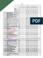 Сборник расценок (внутр.) для монтажников. корр. плюс (002) 18.11.2019