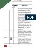 final list 2011 .pdf