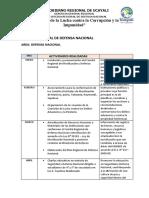 ACTIVIDADES SEMESTRE DEFENSA NACIONAL.docx