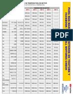 Tabla de sensores de temperatura de motor- FULL MOTORES CHECK.PDF