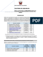 3654_Reconsideraciones Evaluación curricular - Convocatoria N° 001-2020 Reniec.pdf