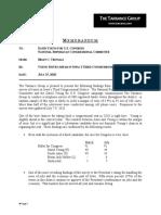 IA-03 Terrance Group Poll