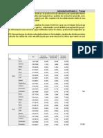 Taller Análisis presupuestal producción y ventas de una empresa
