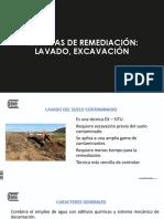 10. lavado, solidifcación; vitrificación (1).pdf