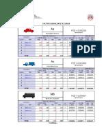 TABLAS PARA VEHICULOS VACIOS.pdf