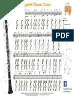 Grifftabell_Klarinette_Deutsch.pdf
