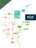 Creación de mapa mental.pdf