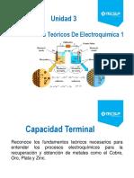 Unidad-3.-Fundamentos-Teoricos-de-Electroquímica-1-1