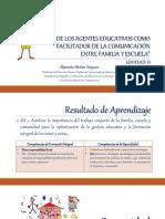 UNIDAD II - ROL DEL AGENTE EDUCATIVO.pdf