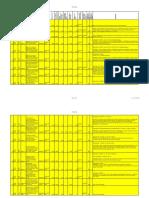 ROB DATA to CBE KANWAR PH-30 Work as on 17.07.2020.xls