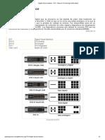 Digital Visual Interface - GTI - Glosario Terminología Informática