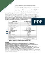 Determinación de sílice en aguas de calderas  por Espectrofotometría UV.docx