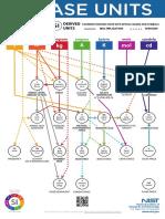 NIST - SI base units poster.pdf