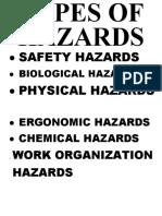 TYPES OF HAZARDS.docx