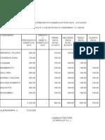 2016 -RIPARTIZIONE BILANCIO PREVENTIVO.EXL.xls
