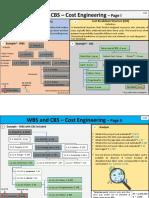 WBS and CBS