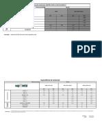 Comparativo SWPB x Classe C - 3,8