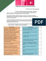 RivasIniesta_Jose_M2S1_lecturaytecnicasdeestudio