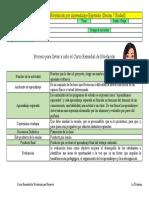 Formato de Curso Remedial - Por Sesión - Editable - La Ticherina.docx