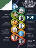 FLUIDOS-infografía