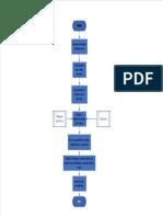 Diagrama 2.pdf