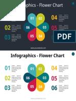 Infographics – FlowerChart