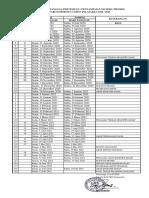 002. Daftar Acuan Minggu Ganjil dan Genap-dikonversi.pdf