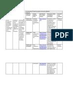 Aplicación de herramientas TIC para la construcción de actividades de aprendizaje
