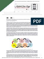 EDUCAÇÃO CIENTÍFICA UM OLHAR PARA ENSINO BÁSICO_ CAMINHOS PARA A DIDÁTICA DE HISTÓRIA.pdf