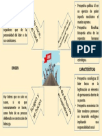 MAPA DE CARACTER