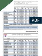 Bitumen Prices wef 01-01-2011 & 16-01-2011