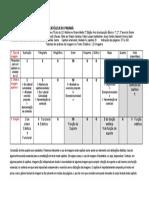 Tabelas de análise da imagem no Texto Didático - 22 Imagens